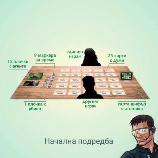 Кодови имена: Таднем - парти настолна игра - начин на подредба