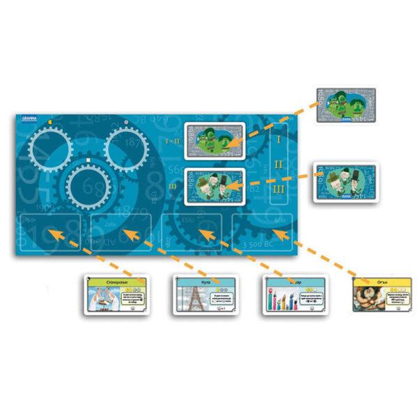 CV-лизации - семейна игра - компоненти