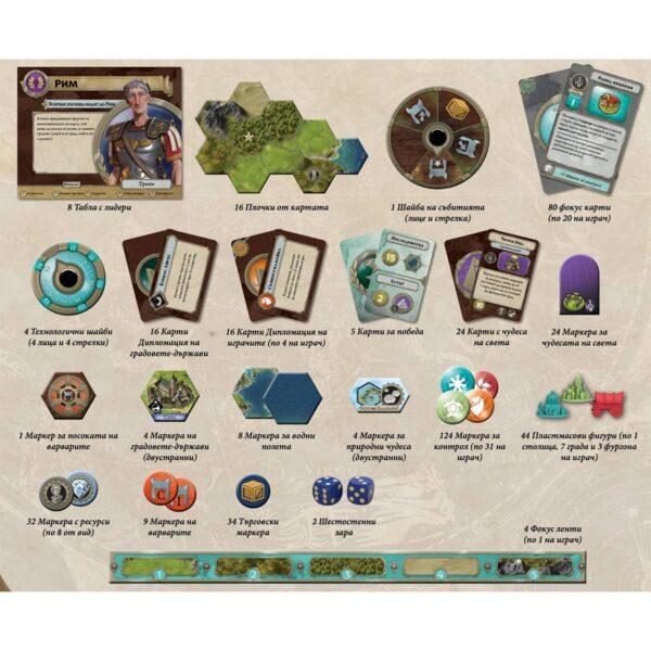 Цивилизация Ново Начало - настолна игра