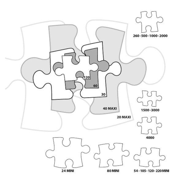 Castorland - пъзел части