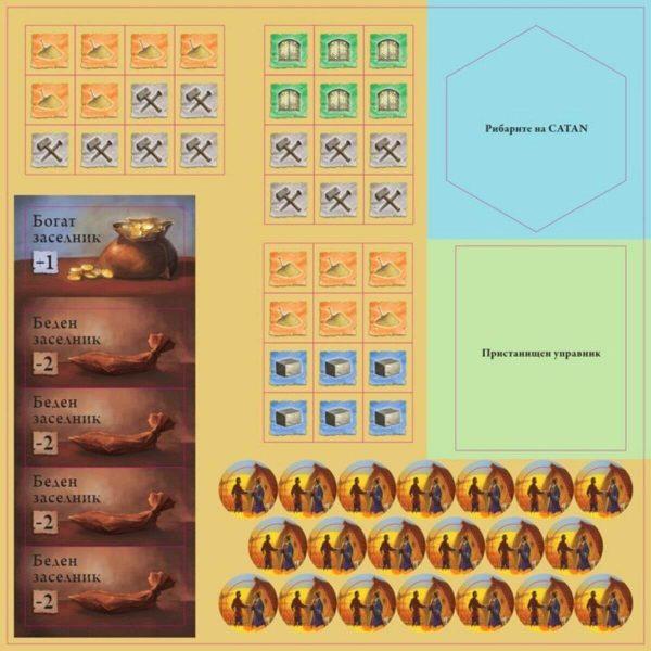 Разширение - Catan Търговци и Варвари - компоненти
